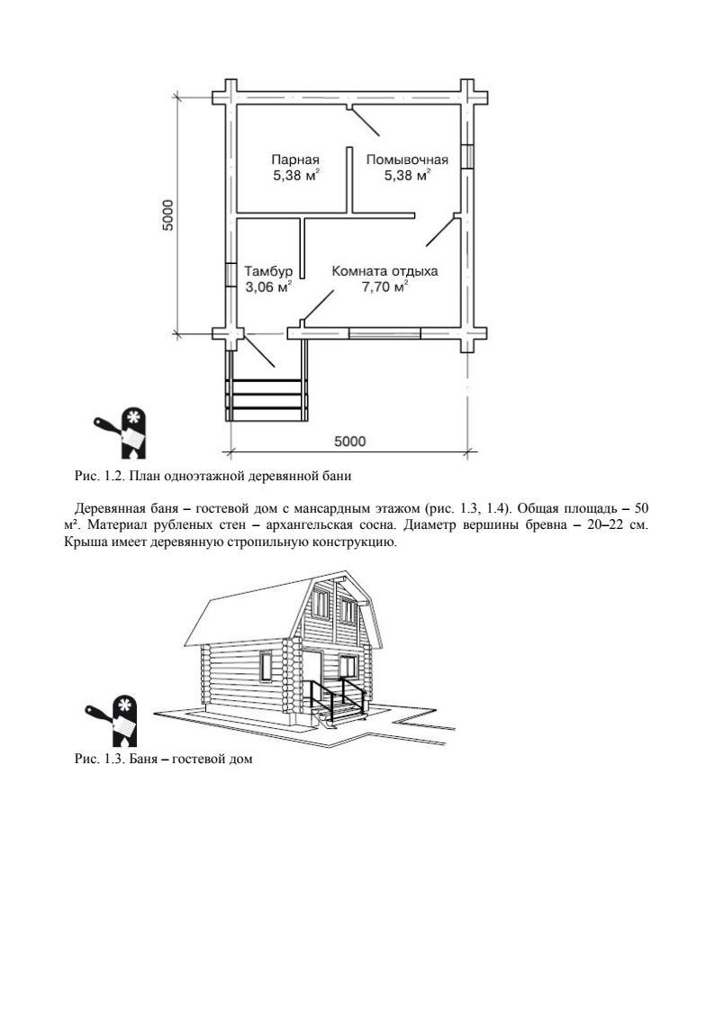 Баня сауна строим своими руками иван никитко 74